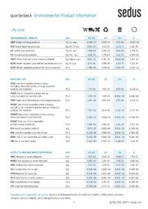 Ficha ecológica_Página 4